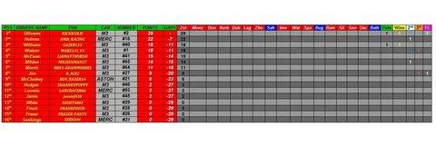Tables drivers_zpsiccsvz2t.jpg