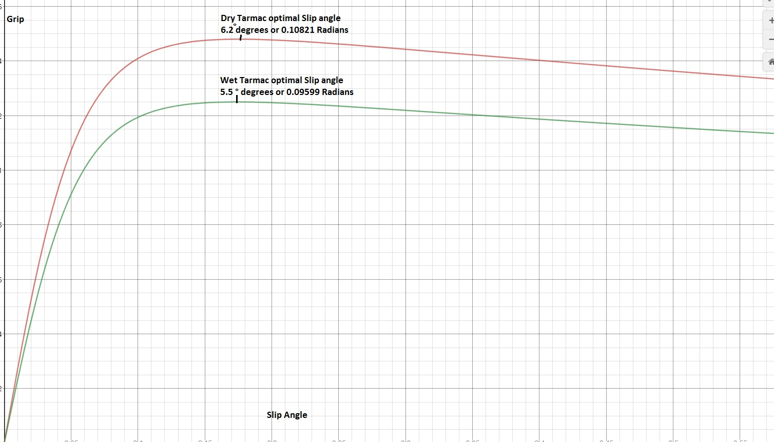 tarmac-slip_angle.jpg
