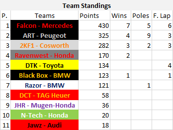 Team Standings.png