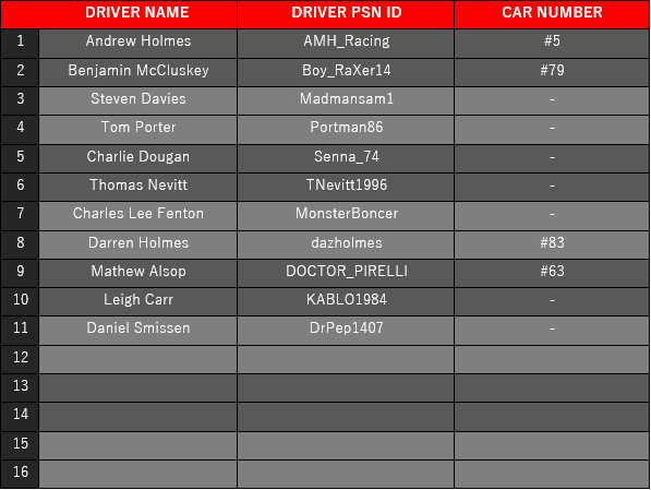 Teams and Drivers.PNG