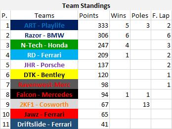 Teams Championship.png