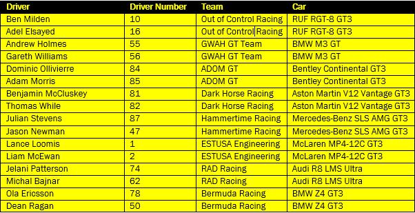 Teams & Drivers.png