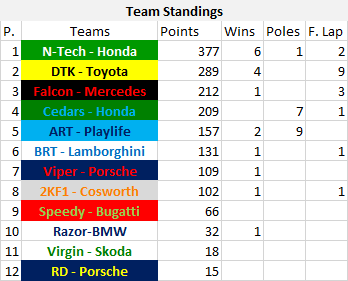 Teams Standings.png