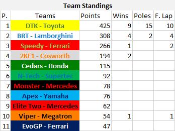 Teams Standings.png