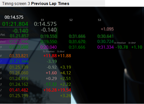The Everything Timing Overlay_03.png