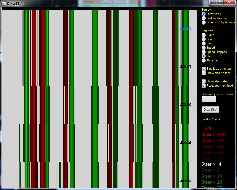 V10_ACC_DriverDNA.png