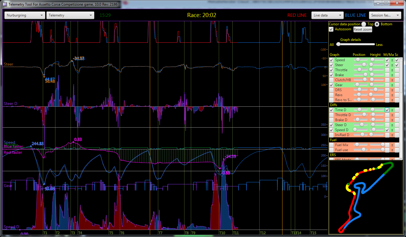 V10_ACC_Telemetry_new.png