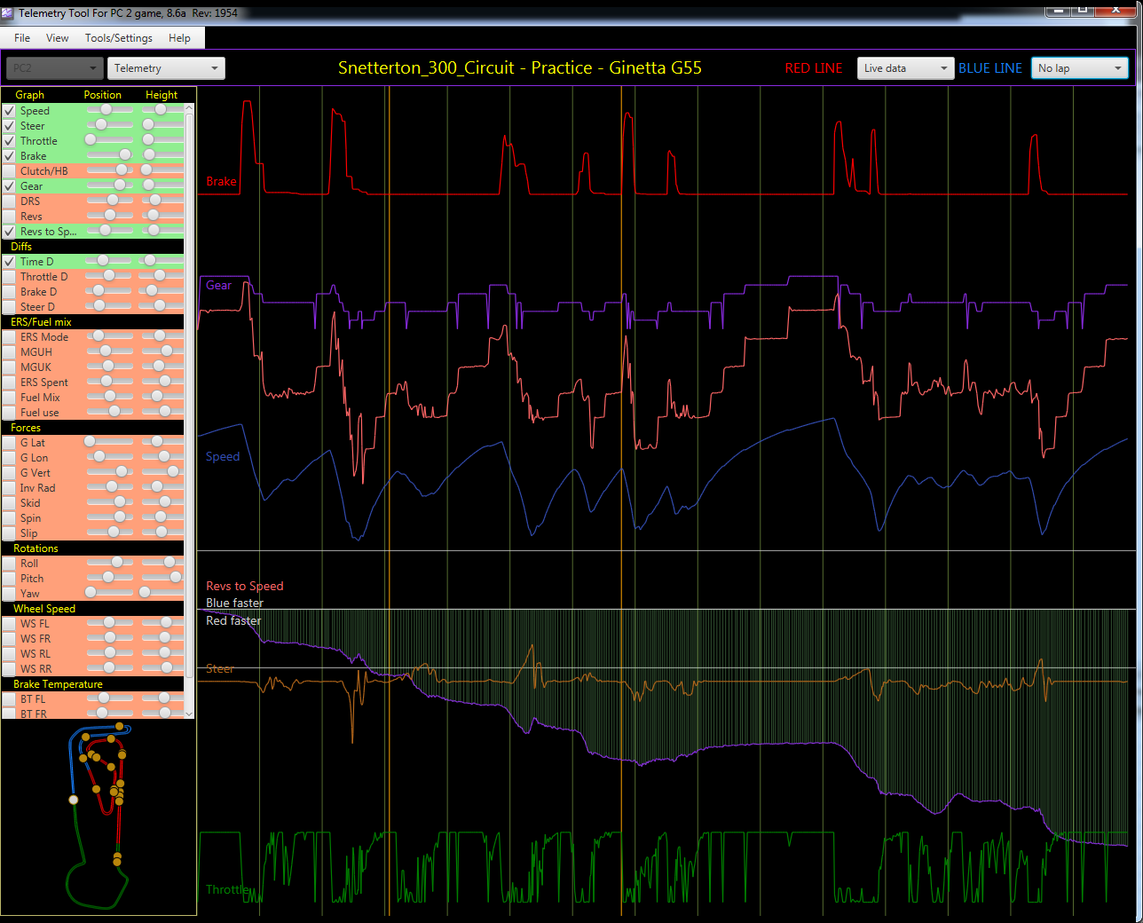 V8_PC2_Telmetry_colored_datalines_no_blue.png