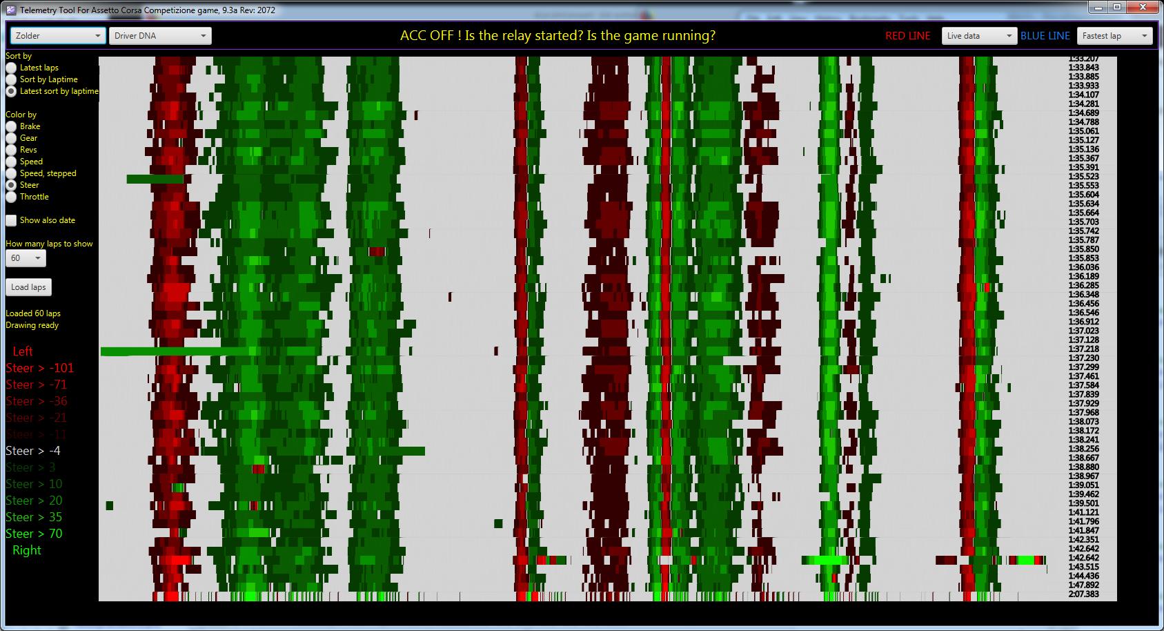 V93_Driver_DNA_steer_60_laps.png