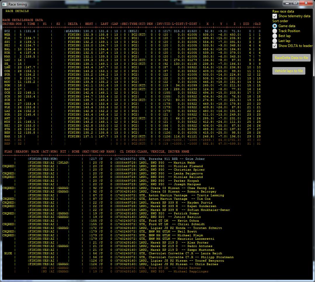 V93_PC2_RaceTiming.png