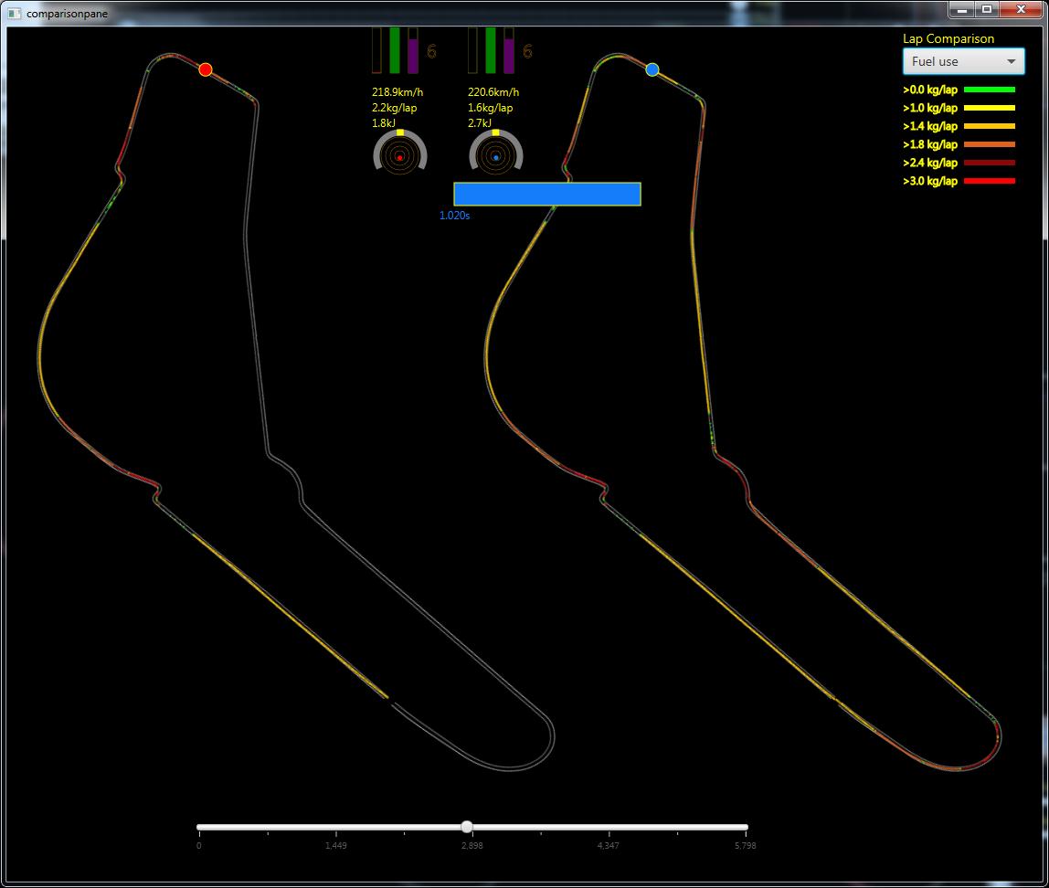 Telemetry Application | RaceDepartment - Latest Formula 1