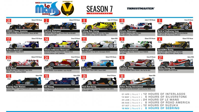The Final RDLMS by Vesaro Spotter Guide is Here!