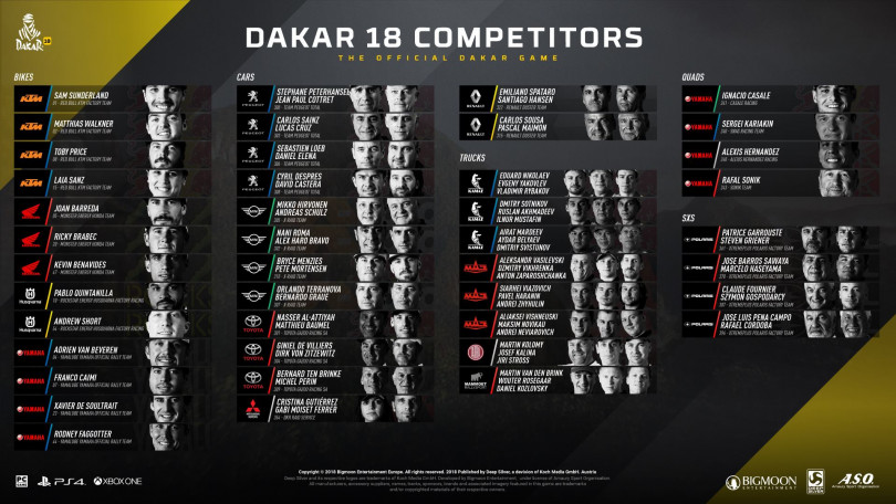 DAKAR 18 Drivers and Vehicles List Revealed...