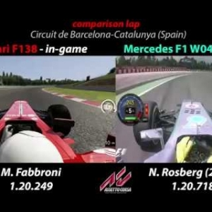 Assetto Corsa vs Real Life - Ferrari F138 vs Rosberg 2013@Circuit de Barcelona-Catalunya (Spain)