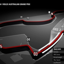 F1 2016 Australian GP TV Style Series