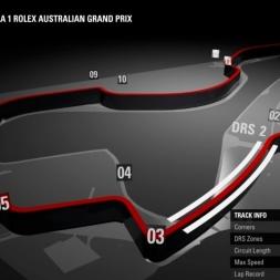 F1 2016 Australian GP TV Style Series