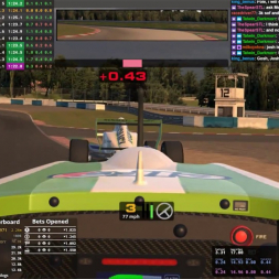 AOR Formula Renault 2.0 Championship Season 10 Sprint Race Okayama S3 2018 FULL HD 1080P 60fps